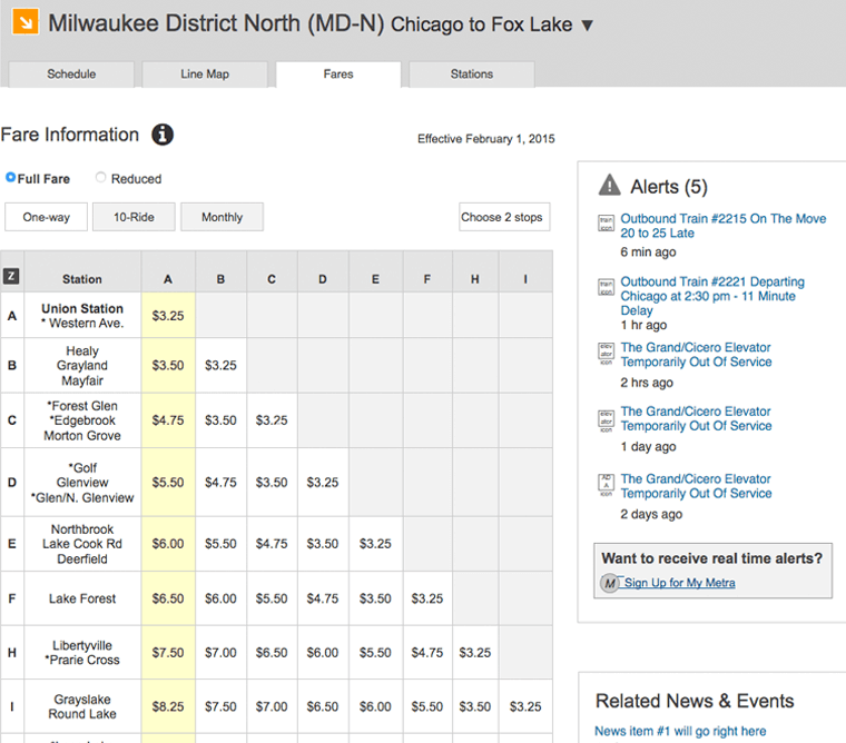 Milwaukee District North - Fares
